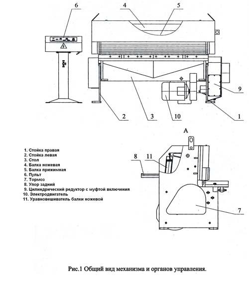 Особенности устройства и применения ножниц гильотинных для листового проката